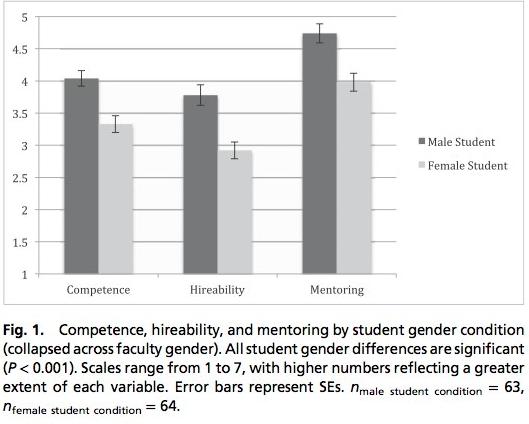 Our beautiful meritocracy – Tara Moss on gender bias